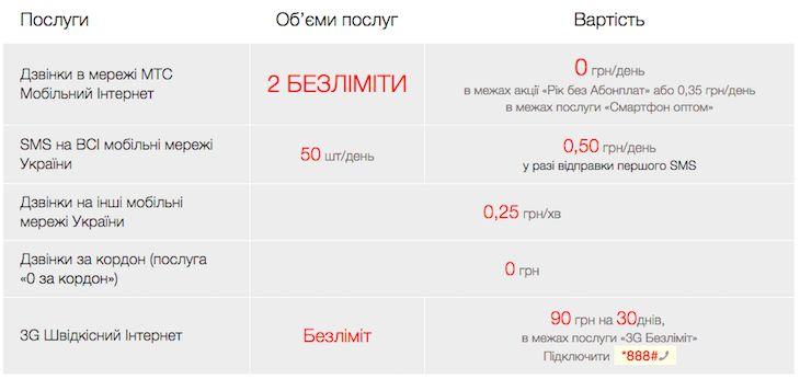3G тарифы МТС Украина